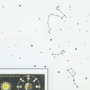 Constelaciones