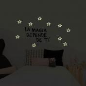 La magia depende de tí