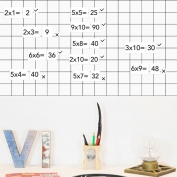 Magnet Wall Sticker: Multiplication Tables