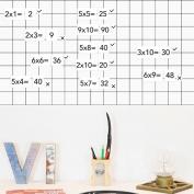 Vinilo magnético: tablas de multiplicar